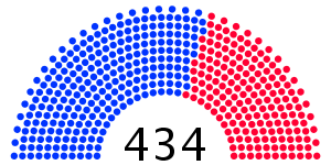 US_House_apportionment_(current)