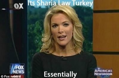 IslamicShariaTurkey
