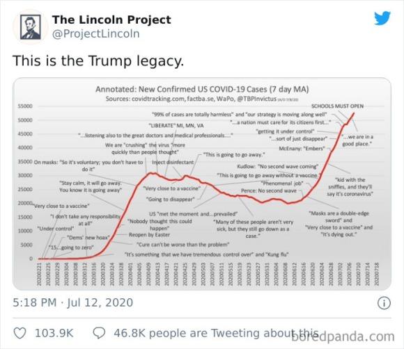 TrumpCOVIDresponses
